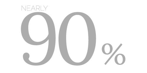 90-percent-graphic